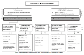 Advances in the Treatment of Multiple Sclerosis       Year in Review