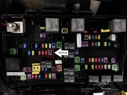 jeep patriot fuse box jeep patriot jeep patriot compass fuse relay