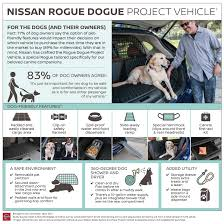 nissan altima for sale by owner in dallas tx nissan rogue goes to the dogs in the best possible way