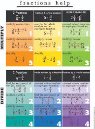 ideas about Algebra Help on Pinterest   Binomial Theorem     Relentlessly Fun  Deceptively Educational  Homework Help  Multiplying and Dividing Fractions