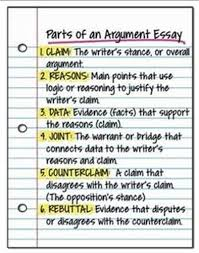 essay body paragraph structure How to start a scholarship essay