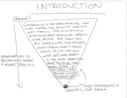 Persuasive essay outline format levels Mla format argumentative essay outline letters