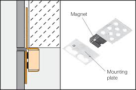 Magnet For Shower Door by Schluter Rema For Walls Profiles Schluter Com