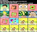 vcd สื่อการสอนภาษาอังกฤษ สำหรับเด็ก อนุบาล และประถม : เว็บ-พระ.คอม