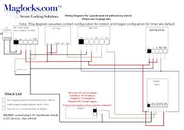 Laundromat Floor Plan Complete Laundromat Magnetic Lock Door Kit 1200lbs Holding Force
