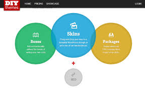 Most Popular Premium WordPress Theme Frameworks   Web Hosting