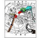 TOUTES][1.9D] Réglage de la pompe d