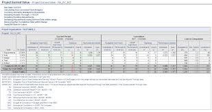 Project Management Spreadsheet Project Management Unanet