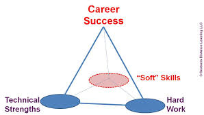 Soft skills diagram