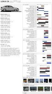 lexus white colour paint codes and media archive for lexus is lexus is forum