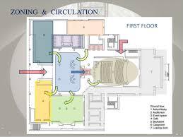 Tate Modern Floor Plan San Fransisco Museum Of Modern Art