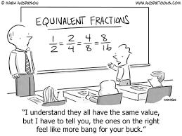 Algebra Calculators Guide      Calculators Separated by Skill     Calculators org