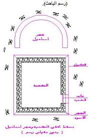 جاوب و حط سؤال - الغاز اسلامية - صفحة 29 Images?q=tbn:ANd9GcTSWMBLaz4JedBX8LWGbzlWBAKtr3DUjFYAVmGEvzzJG3L0mQrTFyHRyWZ2Bw