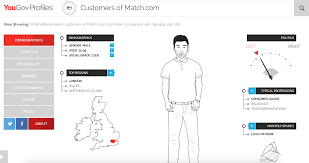 Ever wondered what the average member of an online dating site looks like  or what makes Match com users different to eHarmony customers