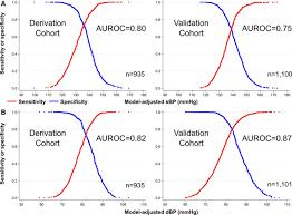 Internet Scientific Publications SlideShare Download figure