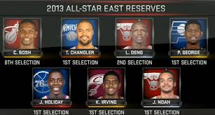 Eastern Conference Reserves