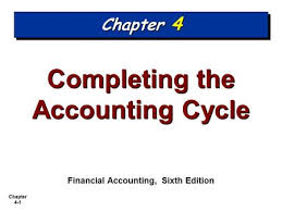 Principal accounting   Ch   completing the accounting cycle Course Hero   pages FI     Practice Quiz  Chapter