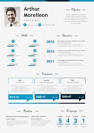 Online Marketing Manager Resume by Digital Marketing Manager Cv Template Cv Help Upcvup