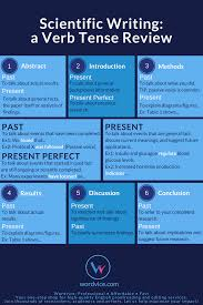 writing the research paper scientific writing a verb tense review wordvice choosing the right verb tense for your scientific research paper