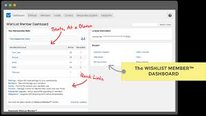 WishList Member   Membership Software   WordPress Membership     WishList Products WishList Member    Dashboard