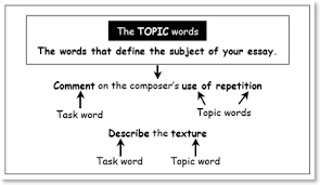 music essay topics Music paper topics Music   Topics   Library of Congress  Argumentative Essay