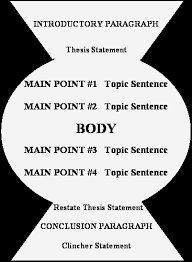Research Argument Essay Topics List Of Argumentative Writing Persuasive Sample Essay Examples Of Argumentative Essays Thesis Statement List Of Hooks For