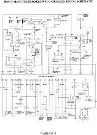 repair guides wiring diagrams see figures 1 through 50