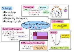 Quadratic function Pinterest