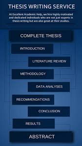 Resume Examples Llm Thesis Proposal Example Thesis Example Of A     Kremlin