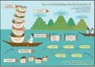 การออกแบบอินโฟกราฟิกส์ (Infographics)