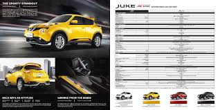 nissan juke white and red nissan philippines spruces up juke with new n sport variant w
