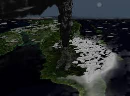 Toba catastrophe theory