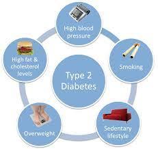 Research paper for diabetes  Diabetes Research Paper docx