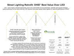 Cobra Head Light Fixtures by Cobra Head Street Light Accendo Electronics U0027 Blog