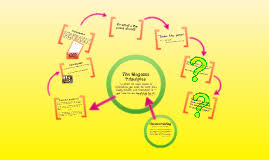 Creative  Creative thinking and Essay writer on Pinterest Types of Jobs in Creative Writing Online