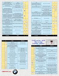 indicator u0026 warning lamps reference booklet