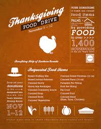 What Is Thanksgiving To You Thanksgiving Art U0026 Prints Printingdeals Org