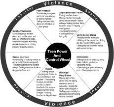 Teen Power and Control Wheel