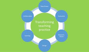 video still  Practice     Educational Designer