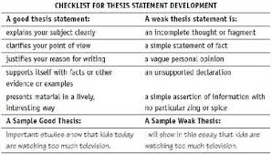 Good thesis statements for descriptive essays    United States     Descriptive Essay Thesis Bro tech