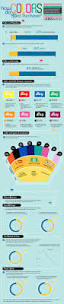 Colors That Help You Sleep by How Do Colors Affect Purchases Infographic