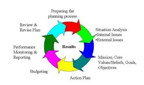 All components are key components when strategizing  At AlphaGraphics  we can help you     AlphaGraphics