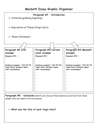 Essay Graphic Organizer Features Macbeth Theme Essay And How To     Hihant College essay  Essay graphic organizer  macbeth theme essay  how to write a great