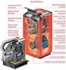 Chaudière fuel - Le guide du chauffage individuel