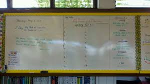 Be the Change you Want to See in the World    A fine WordPress com     WordPress com Every Monday  the students get out their daily planners to write down all of their homework for that week  Ms Jones passes out two pieces of paper that has