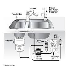 Kitchen Sink Erator by Water Dispenser Kitchen Sink Best Sink Decoration
