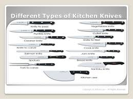 Perfect Kitchen Knives And Their Uses 84 Awesome To Kirklands Home