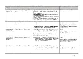 Dissertation proposal service introduction   Essay custom uk