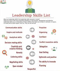 Sample Resume Qualifications List by Skill List Resume Example Youtuf Com