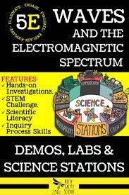 the 25 best electromagnetic spectrum ideas on pinterest physics